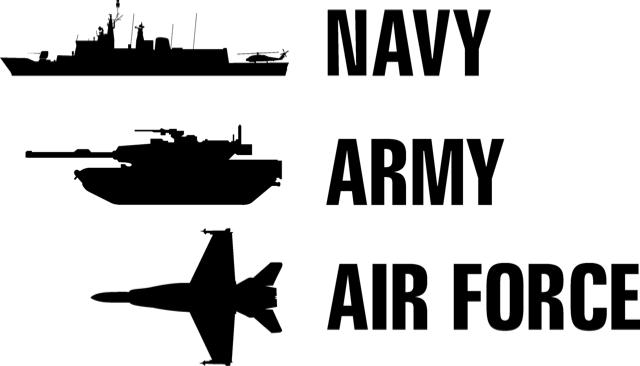 Australian Defence Recruiting